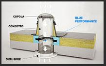 tubi solari tunnel solari