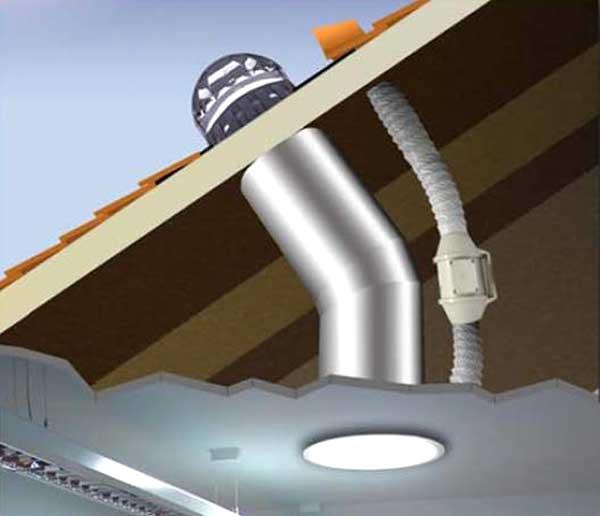 Lucernario solare accessori tunnel solare vendita for Lucernario elettrico
