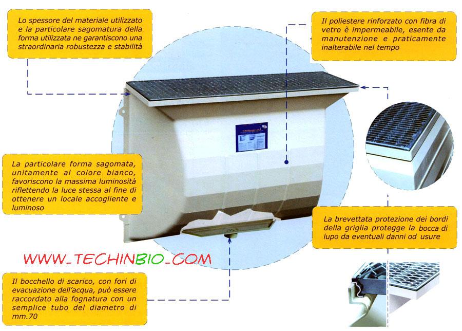 http://www.techinbio.com/images/STRUTTURE_METALLICHE/WORV/B_LUPO/BOCCHE_DI_LUPO_04.jpg