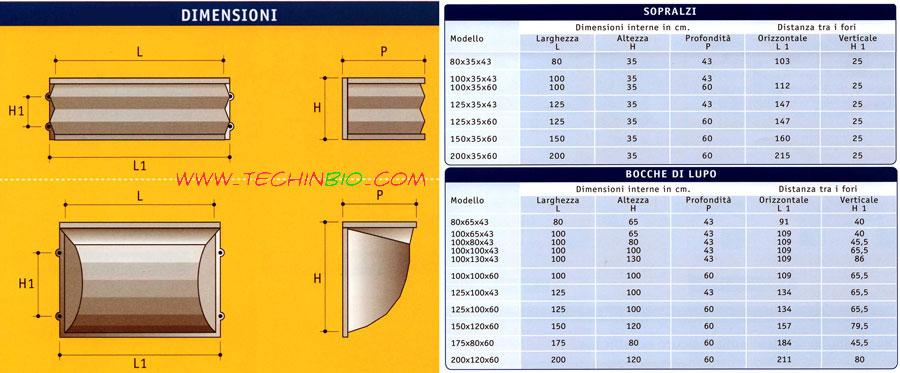 http://www.techinbio.com/images/STRUTTURE_METALLICHE/WORV/B_LUPO/BOCCHE_DI_LUPO_05.jpg