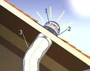Tubi solari lucernari tubolari lightway vendita tunnel solari