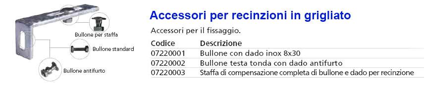 http://www.techinbio.com/negozio/img_sito/cancelli/GRI/ANG_GRI.jpg