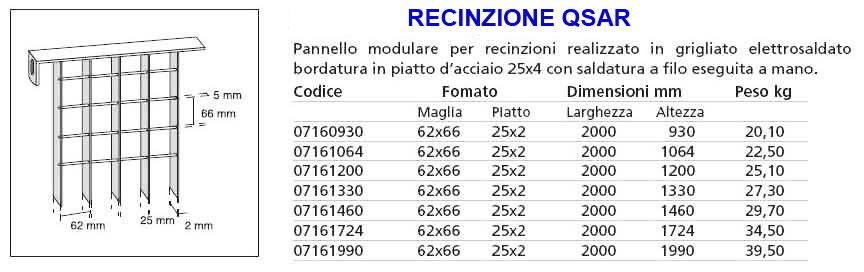 http://www.techinbio.com/negozio/img_sito/cancelli/GRI/GRIGLIATO_62_05.jpg