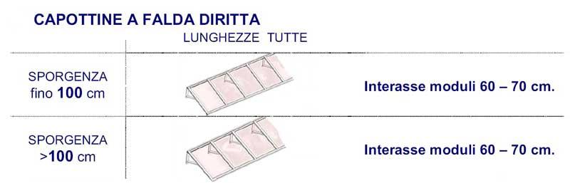 http://www.techinbio.com/negozio/img_sito/tettoie/PIANA/tettoia_plana_04.jpg