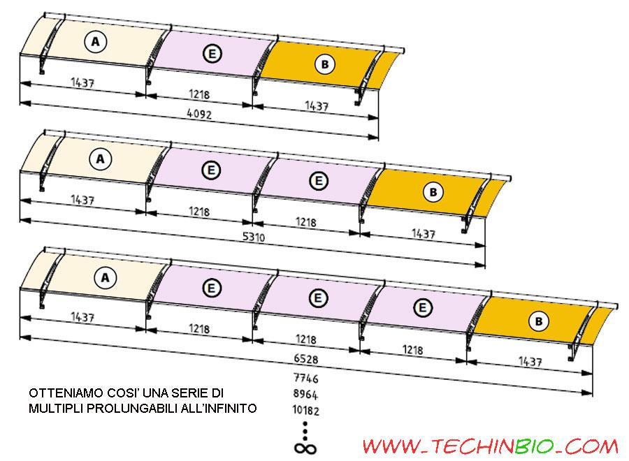 http://www.techinbio.com/negozio/img_sito/tettoie/TETT_INOX_LIGHT/MODULARE/tettoia_MOD_03.JPG