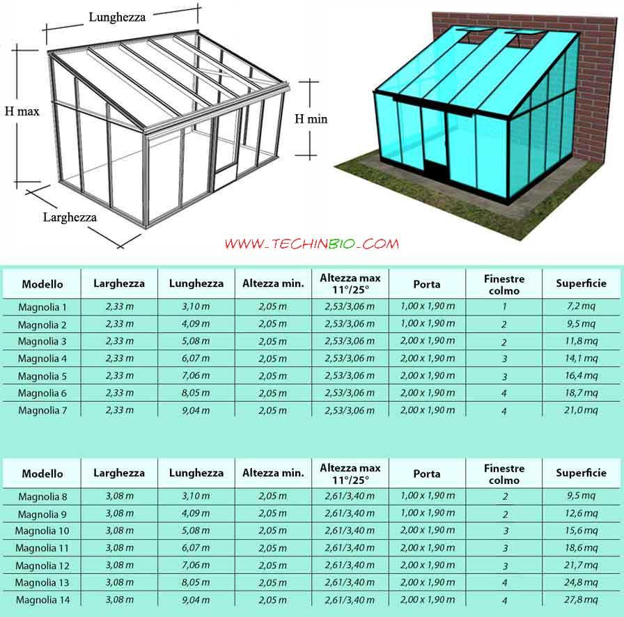 http://www.techinbio.com/negozio/img_sito/verande/magnolia/veranda_a06.jpg
